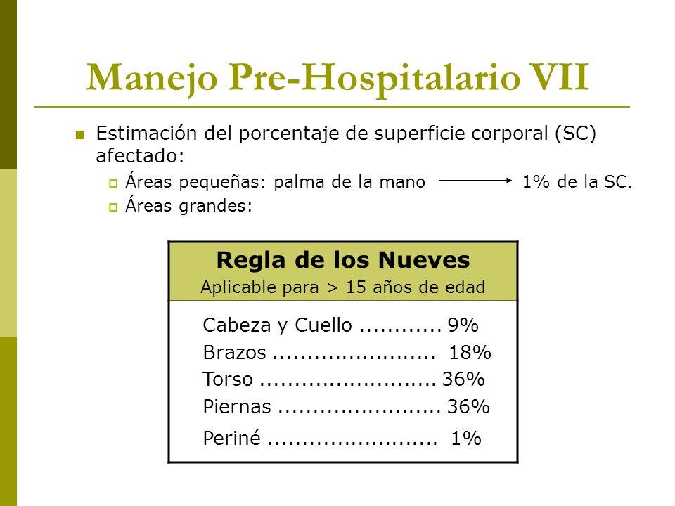 Manejo Pre-Hospitalario VII Estimación del porcentaje de superficie corporal (SC) afectado: Áreas pequeñas: palma de la mano 1% de la SC. Áreas grande