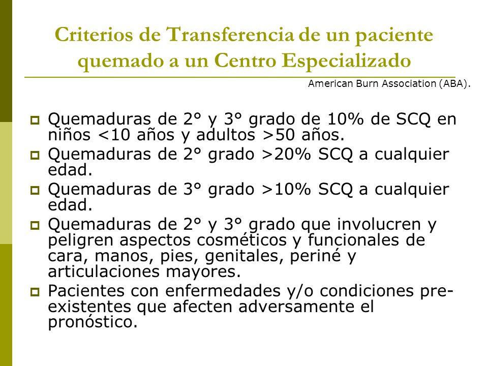 Criterios de Transferencia de un paciente quemado a un Centro Especializado American Burn Association (ABA). Quemaduras de 2° y 3° grado de 10% de SCQ