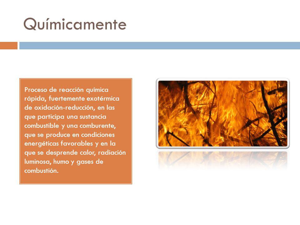 SustanciaL.I.I %L.S.I % Propano2,29,5 Metano515 Gas Natural4,515 Gasolina1,57,6