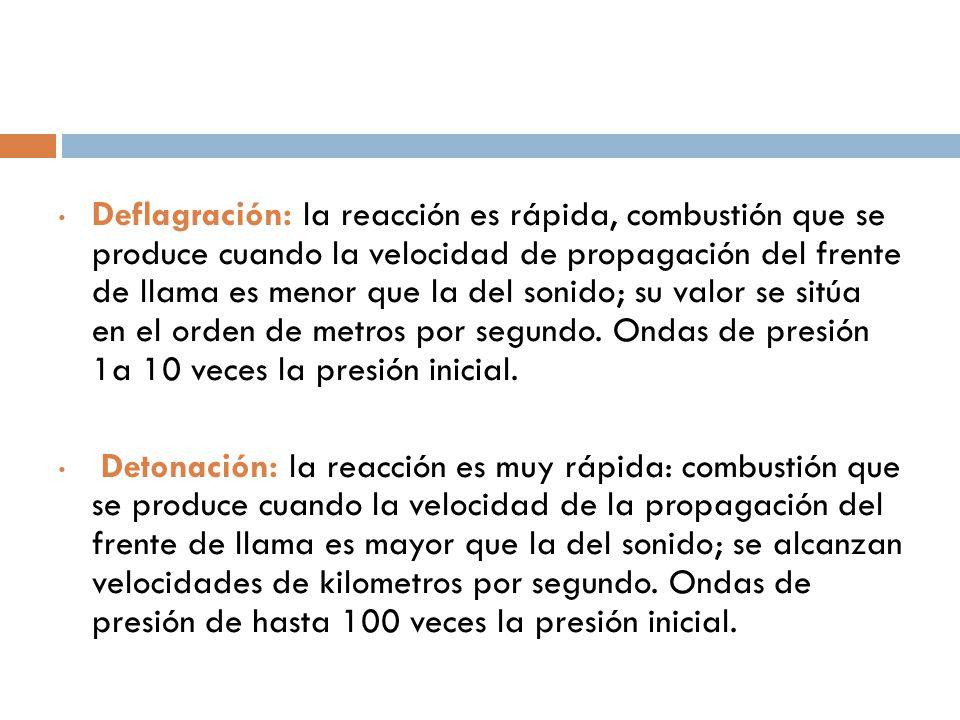 Radiación.