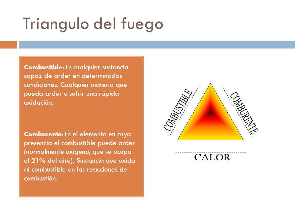 Triangulo del fuego Energía de Activación: Es la energía (calor) que es preciso aportar para que el combustible y el comburente reaccionen.