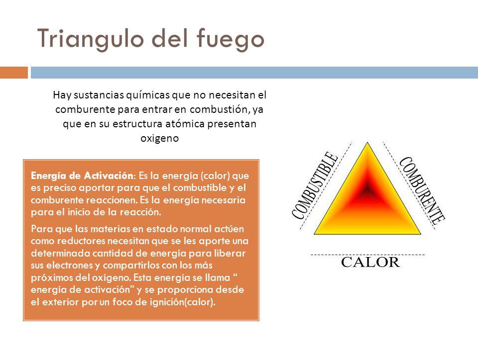 Inflamabilidad es la facilidad de un material combustible para arder con producción de llama.
