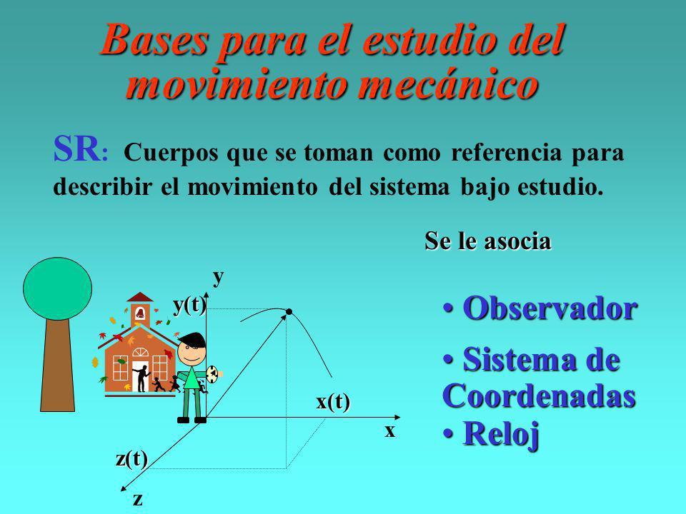 Magnitudes físicas Masa, densidad, temperatura, energía, trabajo, etc Velocidad, fuerza, cantidad de movimiento, aceleración, torque, etc.