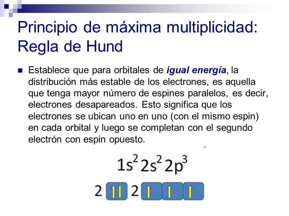Principio de máxima multiplicidad: Regla de Hund Establece que para orbitales de igual energía, la distribución más estable de los electrones, es aque