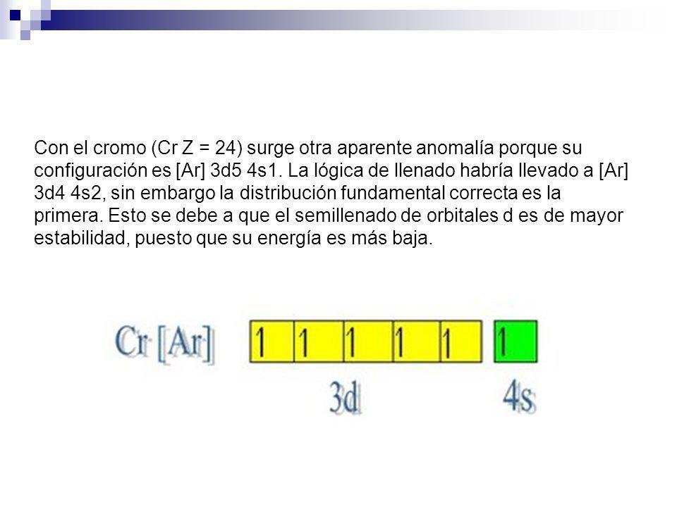 Con el cromo (Cr Z = 24) surge otra aparente anomalía porque su configuración es [Ar] 3d5 4s1. La lógica de llenado habría llevado a [Ar] 3d4 4s2, sin