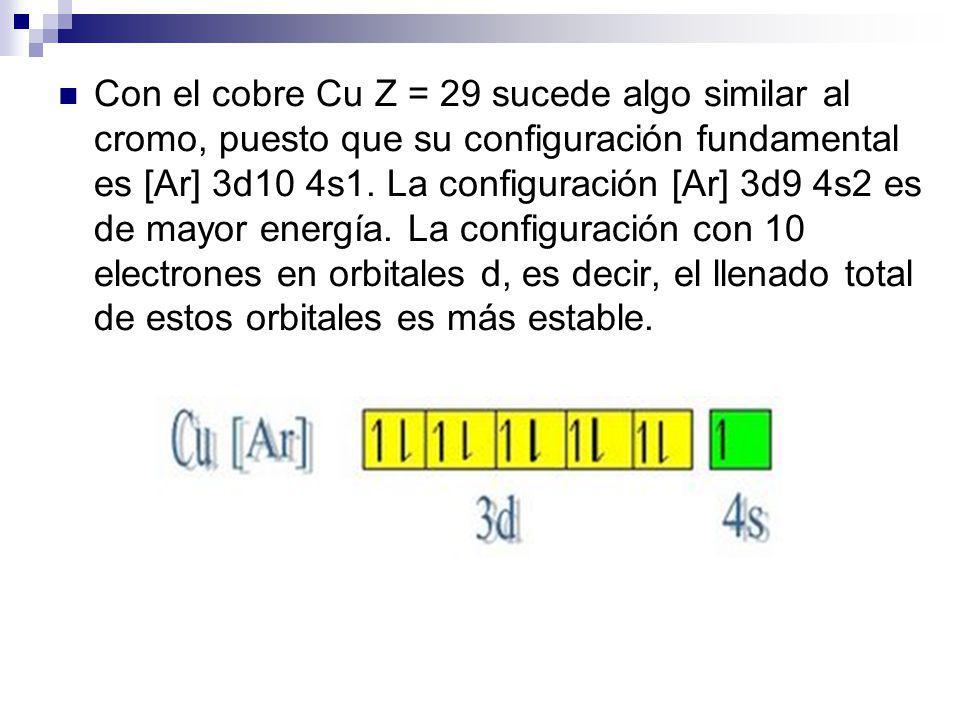 Con el cobre Cu Z = 29 sucede algo similar al cromo, puesto que su configuración fundamental es [Ar] 3d10 4s1. La configuración [Ar] 3d9 4s2 es de may