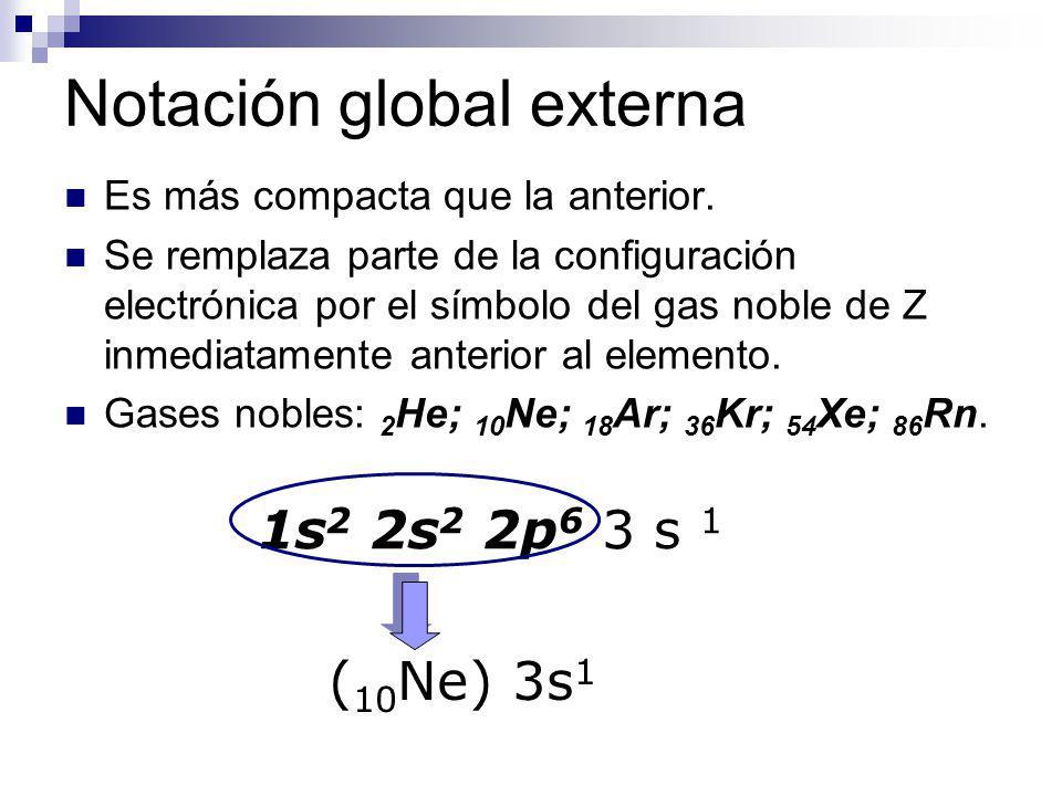 Notación global externa Es más compacta que la anterior. Se remplaza parte de la configuración electrónica por el símbolo del gas noble de Z inmediata