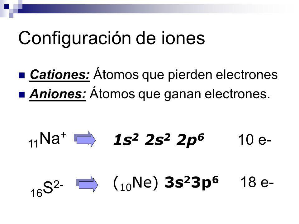 Configuración de iones Cationes: Átomos que pierden electrones Aniones: Átomos que ganan electrones. 11 Na + 16 S 2- 1s 2 2s 2 2p 6 ( 10 Ne) 3s 2 3p 6