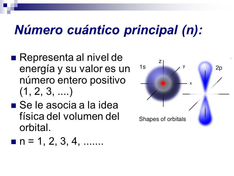 Número cuántico principal (n): Representa al nivel de energía y su valor es un número entero positivo (1, 2, 3,....) Se le asocia a la idea física del