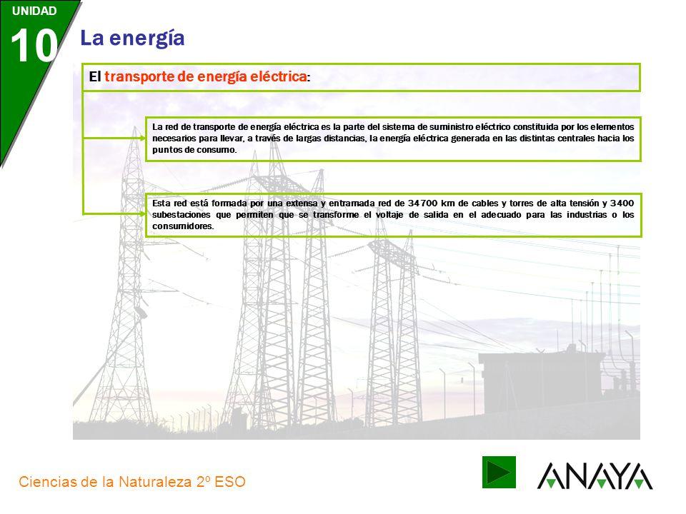 UNIDAD 10 La energía Ciencias de la Naturaleza 2º ESO Las centrales maremotrices aprovechan la energía de las enormes masa de agua en movimiento de lo