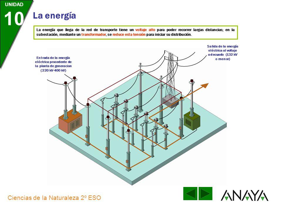 UNIDAD 10 La energía Ciencias de la Naturaleza 2º ESO Una línea de transporte de energía eléctrica o línea de alta tensión es el medio físico mediante