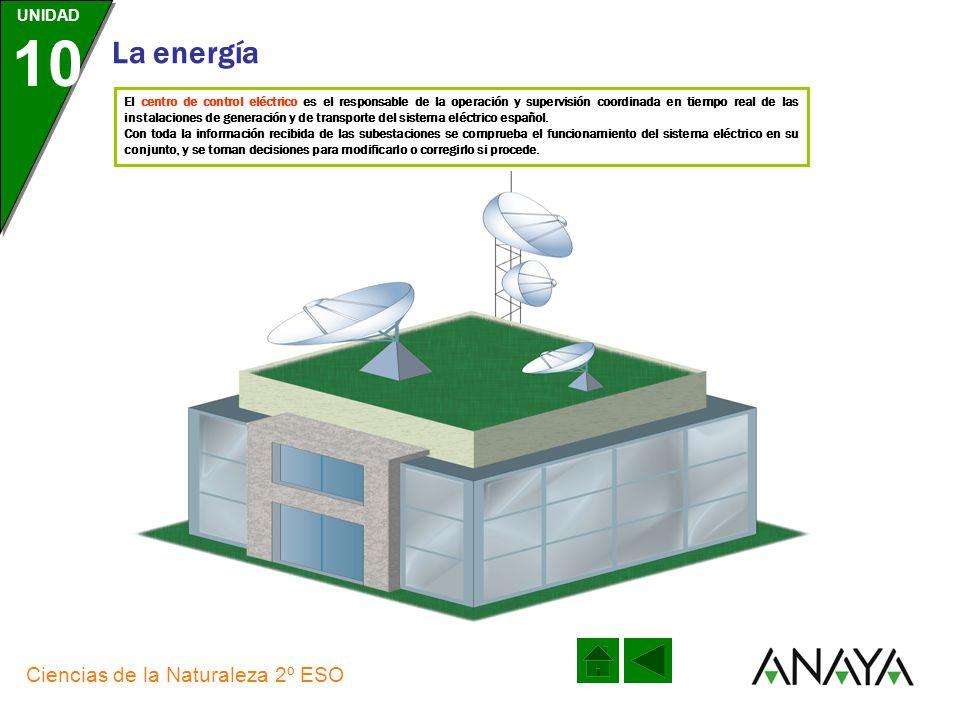 UNIDAD 10 La energía Ciencias de la Naturaleza 2º ESO La energía que llega de la red de transporte tiene un voltaje alto para poder recorrer largas di