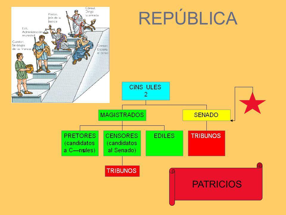 PATRICIOS VS PLEBEYOS DERECHOS AMENAZAN SALIRSE DE ROMA (490 a.c.) CONCESIONES TRIBUNOS Y LA LEY DE LAS DOCE TABLAS