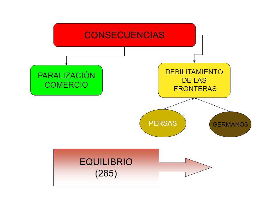 DINASTÍA DE LOS SEVEROS DÉSPOTAS Y CRUELES VS EJÉRCITO ANARQUÍA MILITAR
