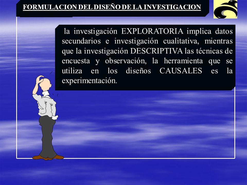 FORMULACION DEL DISEÑO DE LA INVESTIGACION la investigación EXPLORATORIA implica datos secundarios e investigación cualitativa, mientras que la investigación DESCRIPTIVA las técnicas de encuesta y observación, la herramienta que se utiliza en los diseños CAUSALES es la experimentación.