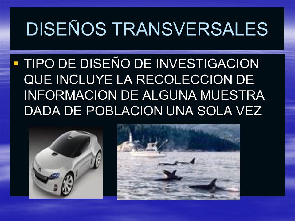 DISEÑOS TRANSVERSALES TIPO DE DISEÑO DE INVESTIGACION QUE INCLUYE LA RECOLECCION DE INFORMACION DE ALGUNA MUESTRA DADA DE POBLACION UNA SOLA VEZ TIPO DE DISEÑO DE INVESTIGACION QUE INCLUYE LA RECOLECCION DE INFORMACION DE ALGUNA MUESTRA DADA DE POBLACION UNA SOLA VEZ