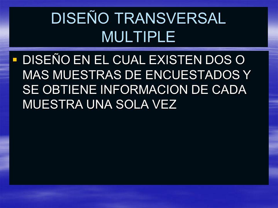 DISEÑO TRANSVERSAL MULTIPLE DISEÑO EN EL CUAL EXISTEN DOS O MAS MUESTRAS DE ENCUESTADOS Y SE OBTIENE INFORMACION DE CADA MUESTRA UNA SOLA VEZ DISEÑO EN EL CUAL EXISTEN DOS O MAS MUESTRAS DE ENCUESTADOS Y SE OBTIENE INFORMACION DE CADA MUESTRA UNA SOLA VEZ