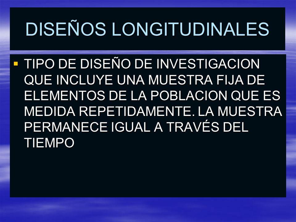 DISEÑOS LONGITUDINALES TIPO DE DISEÑO DE INVESTIGACION QUE INCLUYE UNA MUESTRA FIJA DE ELEMENTOS DE LA POBLACION QUE ES MEDIDA REPETIDAMENTE.