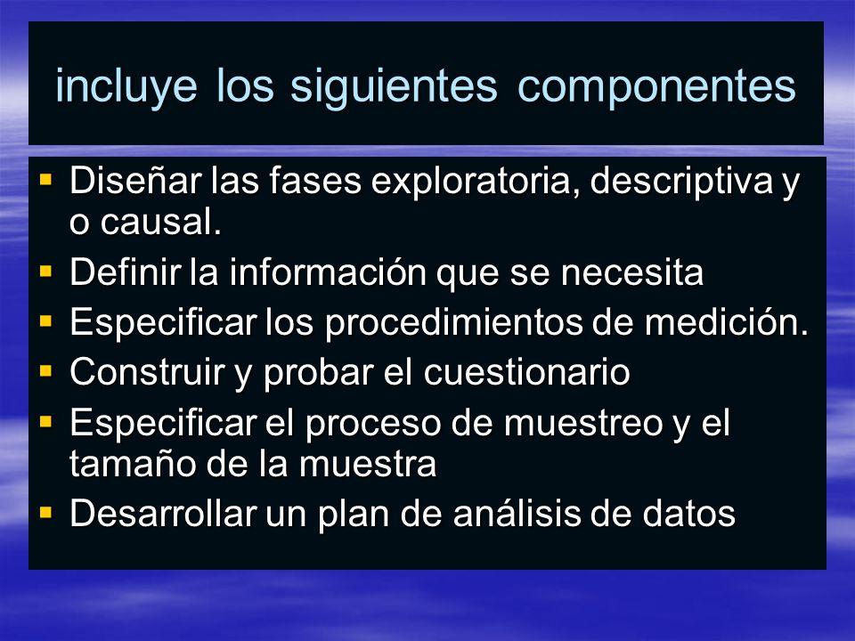 incluye los siguientes componentes Diseñar las fases exploratoria, descriptiva y o causal.