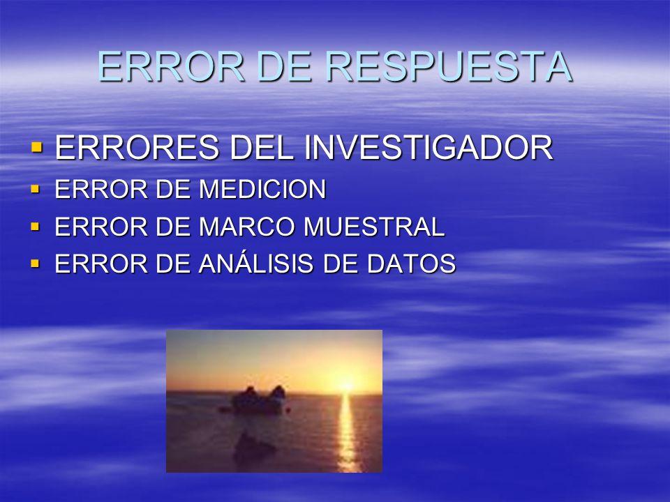 ERROR DE RESPUESTA ERRORES DEL INVESTIGADOR ERRORES DEL INVESTIGADOR ERROR DE MEDICION ERROR DE MEDICION ERROR DE MARCO MUESTRAL ERROR DE MARCO MUESTRAL ERROR DE ANÁLISIS DE DATOS ERROR DE ANÁLISIS DE DATOS