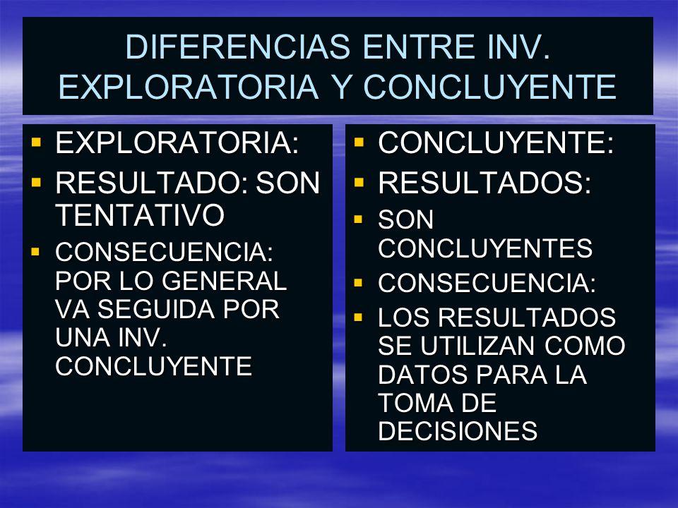 DIFERENCIAS ENTRE INV.