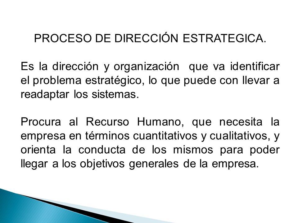 PROCESO DE DIRECCIÓN ESTRATEGICA. Es la dirección y organización que va identificar el problema estratégico, lo que puede con llevar a readaptar los s
