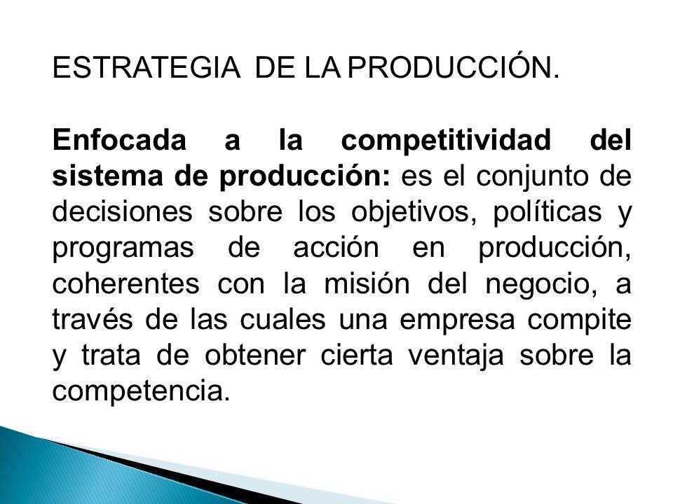ESTRATEGIA DE LA PRODUCCIÓN. Enfocada a la competitividad del sistema de producción: es el conjunto de decisiones sobre los objetivos, políticas y pro