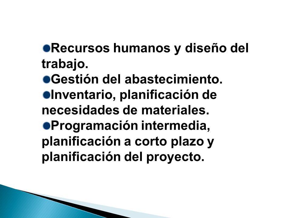 Recursos humanos y diseño del trabajo. Gestión del abastecimiento. Inventario, planificación de necesidades de materiales. Programación intermedia, pl