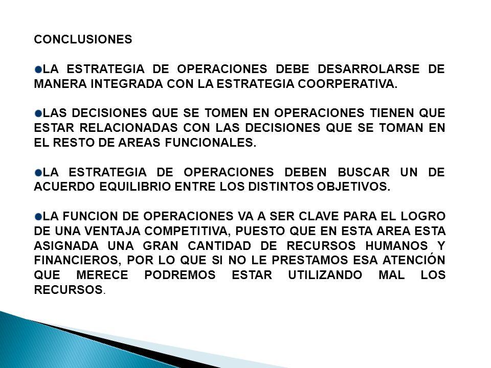 CONCLUSIONES LA ESTRATEGIA DE OPERACIONES DEBE DESARROLARSE DE MANERA INTEGRADA CON LA ESTRATEGIA COORPERATIVA. LAS DECISIONES QUE SE TOMEN EN OPERACI