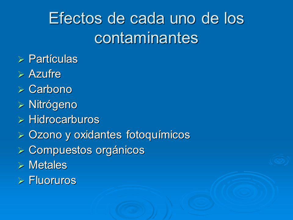 Efectos de cada uno de los contaminantes Partículas Partículas Azufre Azufre Carbono Carbono Nitrógeno Nitrógeno Hidrocarburos Hidrocarburos Ozono y oxidantes fotoquímicos Ozono y oxidantes fotoquímicos Compuestos orgánicos Compuestos orgánicos Metales Metales Fluoruros Fluoruros