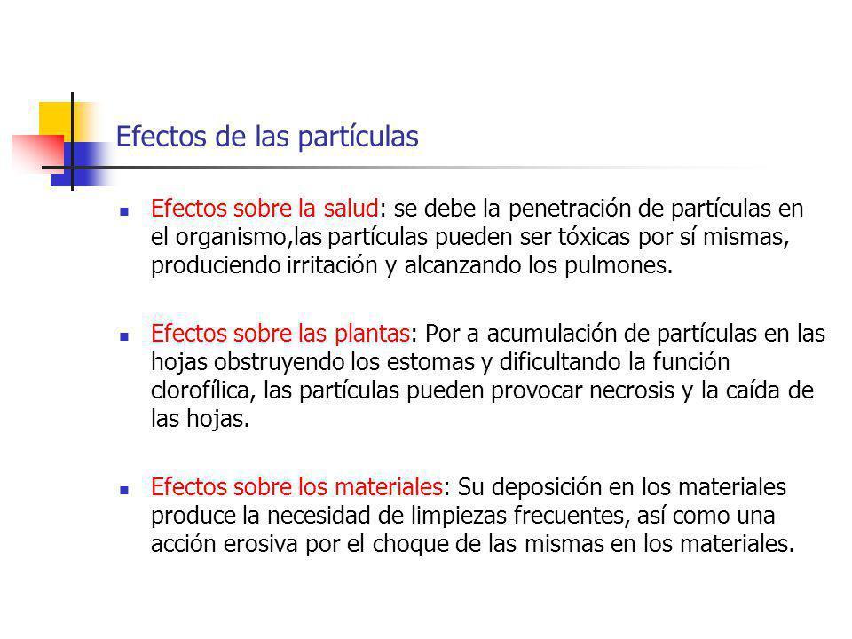 Efectos de las partículas Efectos sobre la salud: se debe la penetración de partículas en el organismo,las partículas pueden ser tóxicas por sí mismas