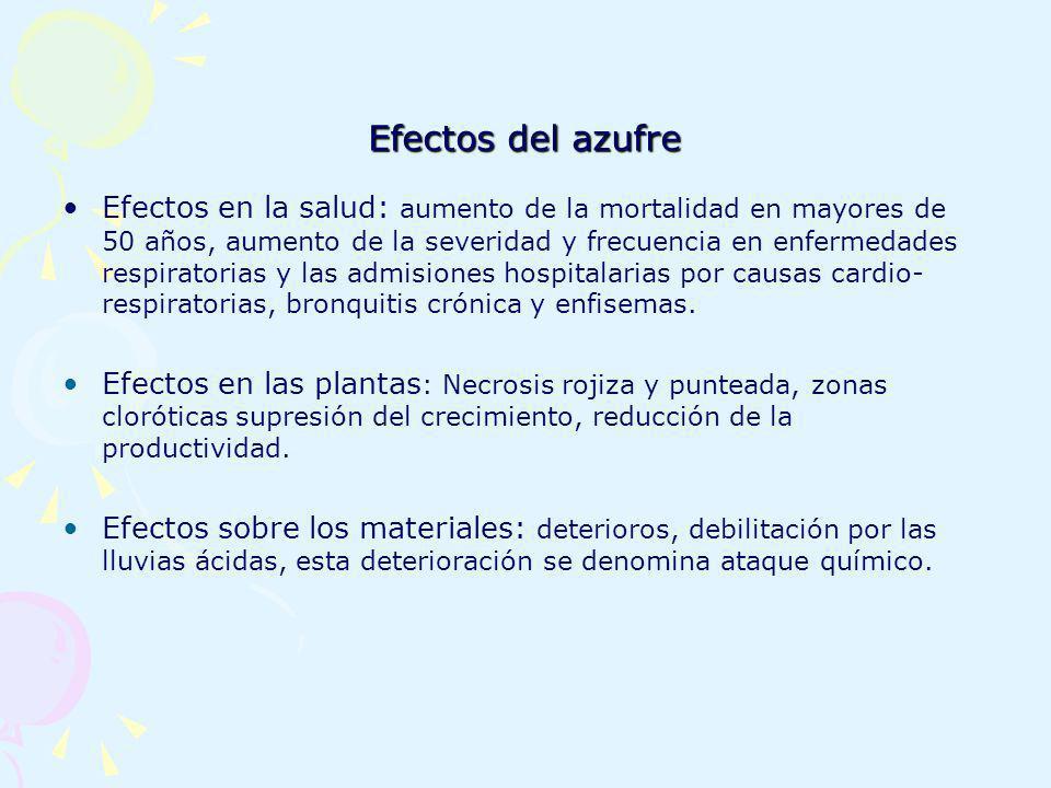 Efectos del azufre Efectos en la salud: aumento de la mortalidad en mayores de 50 años, aumento de la severidad y frecuencia en enfermedades respiratorias y las admisiones hospitalarias por causas cardio- respiratorias, bronquitis crónica y enfisemas.
