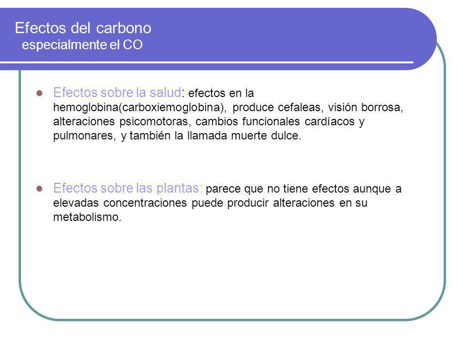 Efectos del carbono especialmente el CO Efectos sobre la salud: efectos en la hemoglobina(carboxiemoglobina), produce cefaleas, visión borrosa, altera