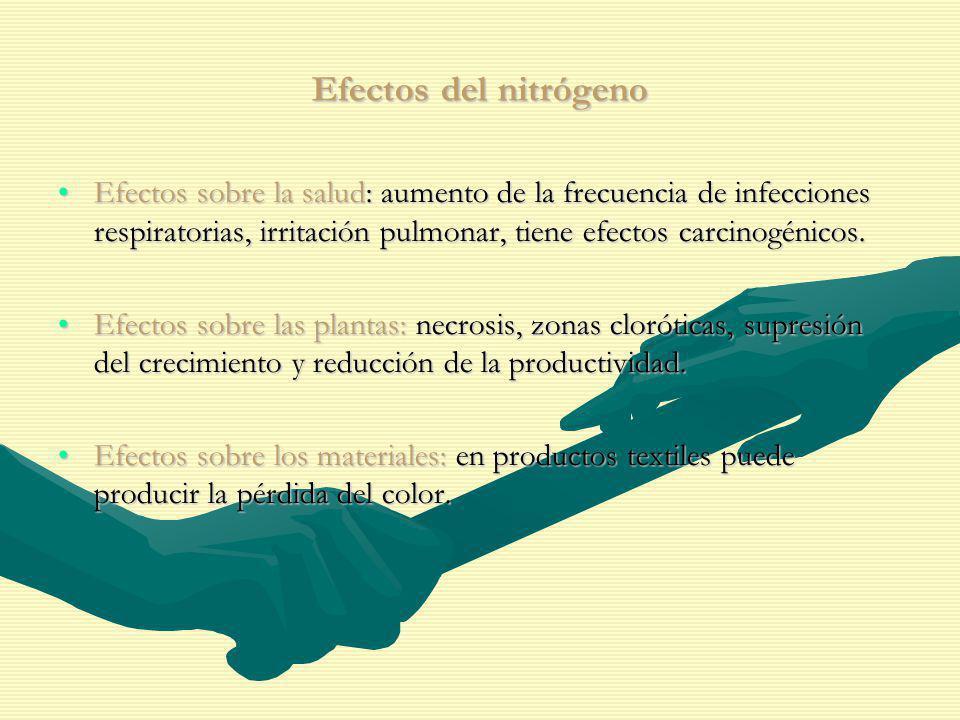 Efectos del nitrógeno Efectos sobre la salud: aumento de la frecuencia de infecciones respiratorias, irritación pulmonar, tiene efectos carcinogénicos.Efectos sobre la salud: aumento de la frecuencia de infecciones respiratorias, irritación pulmonar, tiene efectos carcinogénicos.