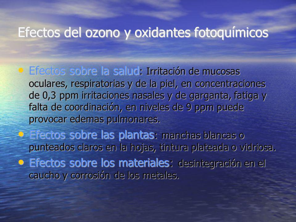 Efectos del ozono y oxidantes fotoquímicos Efectos sobre la salud : Irritación de mucosas oculares, respiratorias y de la piel, en concentraciones de