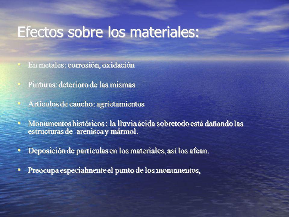 Efectos sobre los materiales: En metales: corrosión, oxidación En metales: corrosión, oxidación Pinturas: deterioro de las mismas Pinturas: deterioro