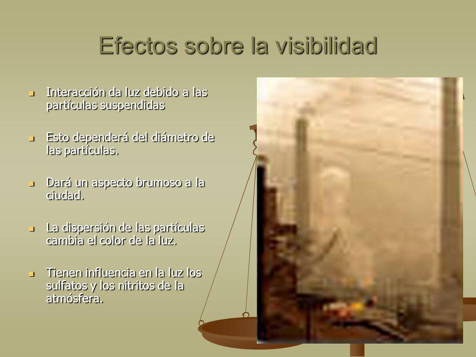 Efectos sobre la visibilidad Interacción da luz debido a las partículas suspendidas Interacción da luz debido a las partículas suspendidas Esto dependerá del diámetro de las partículas.