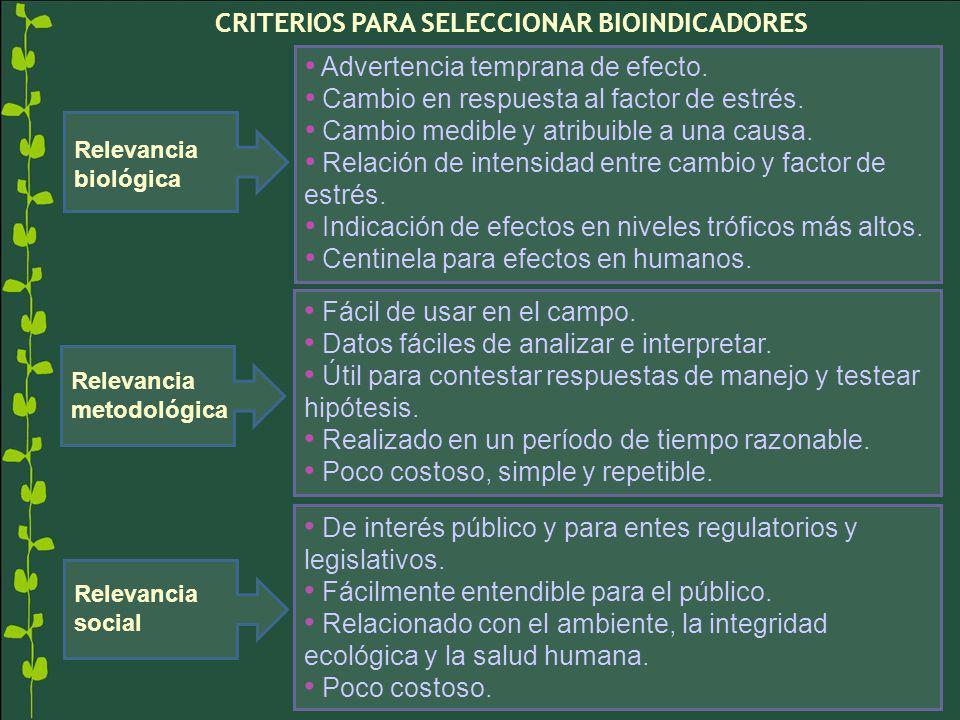 CRITERIOS PARA SELECCIONAR BIOINDICADORES De interés público y para entes regulatorios y legislativos.