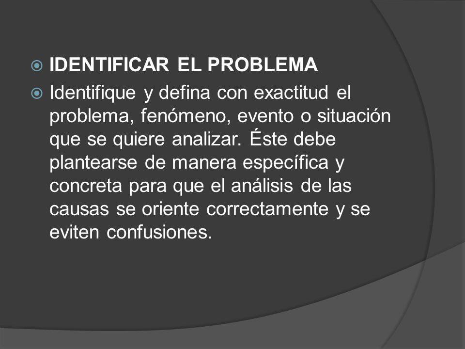 IDENTIFICAR EL PROBLEMA Identifique y defina con exactitud el problema, fenómeno, evento o situación que se quiere analizar. Éste debe plantearse de m