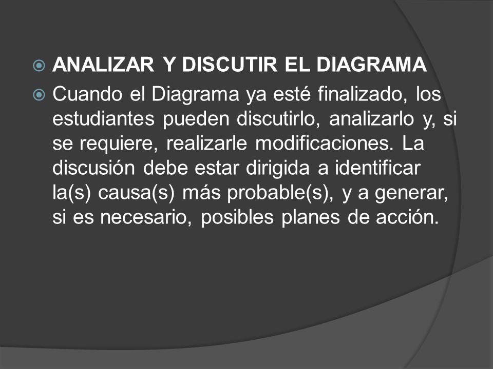 ANALIZAR Y DISCUTIR EL DIAGRAMA Cuando el Diagrama ya esté finalizado, los estudiantes pueden discutirlo, analizarlo y, si se requiere, realizarle modificaciones.