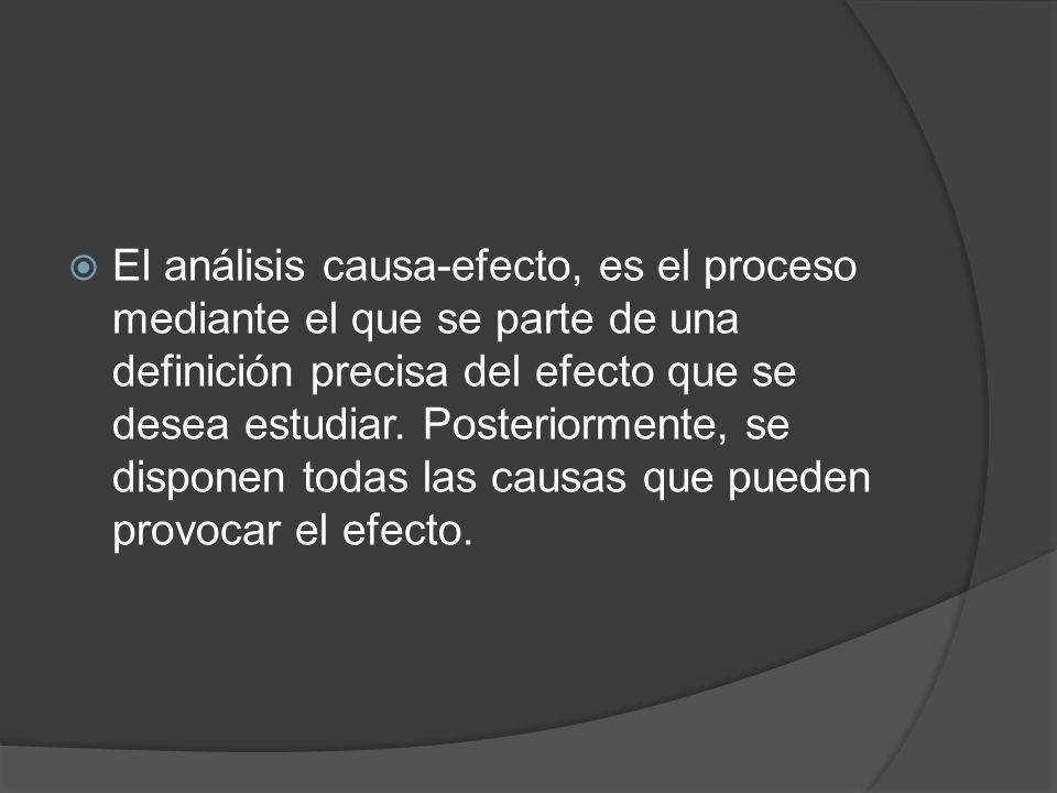 El análisis causa-efecto, es el proceso mediante el que se parte de una definición precisa del efecto que se desea estudiar. Posteriormente, se dispon