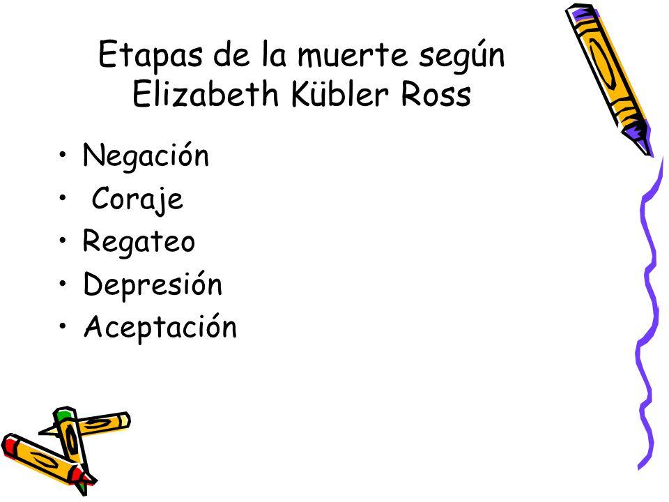 Etapas de la muerte según Elizabeth Kübler Ross Negación –No acepta que tiene la enfermedad.
