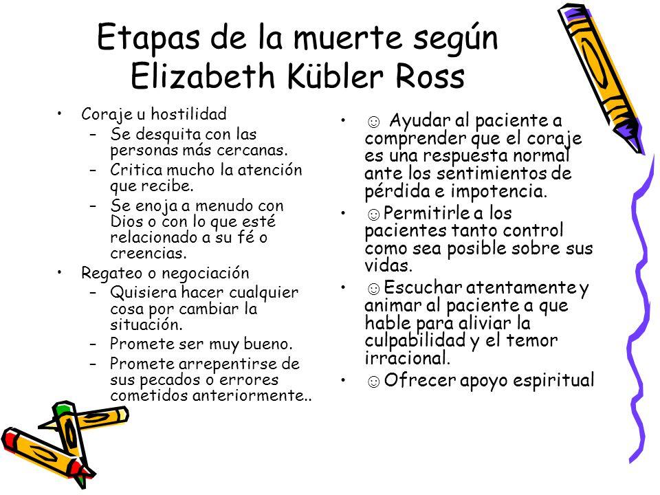 Etapas de la muerte según Elizabeth Kübler Ross Coraje u hostilidad –Se desquita con las personas más cercanas. –Critica mucho la atención que recibe.