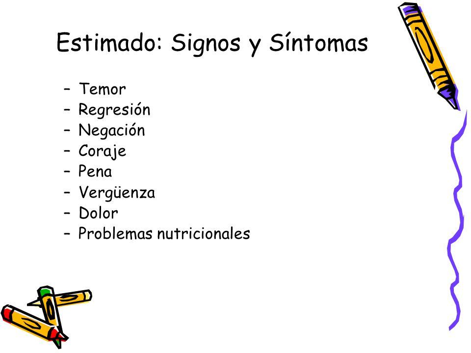 Estimado: Signos y Síntomas –Temor –Regresión –Negación –Coraje –Pena –Vergüenza –Dolor –Problemas nutricionales