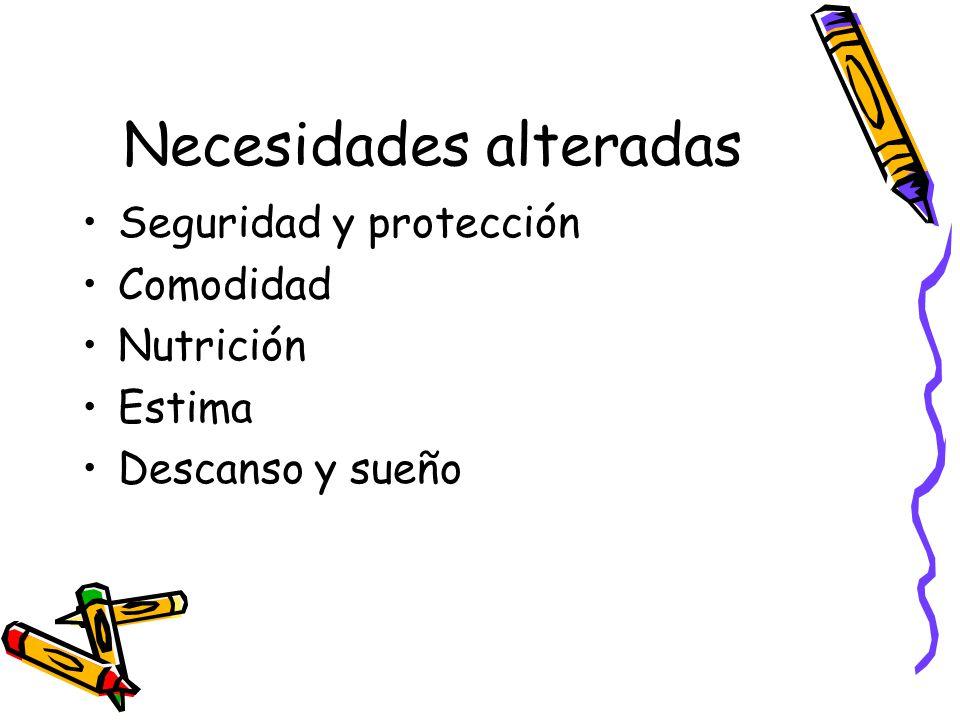 Necesidades alteradas Seguridad y protección Comodidad Nutrición Estima Descanso y sueño