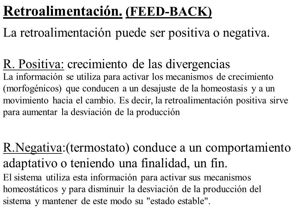 Retroalimentación. (FEED-BACK) La retroalimentación puede ser positiva o negativa. R. Positiva: crecimiento de las divergencias La información se util
