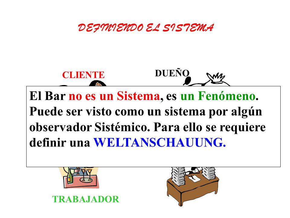 CLIENTE DUEÑO TRABAJADOR ADMINISTRADOR BAR COMO WELTANSCHAUUNG DEFINIENDO EL SISTEMA El Bar no es un Sistema, es un Fenómeno. Puede ser visto como un