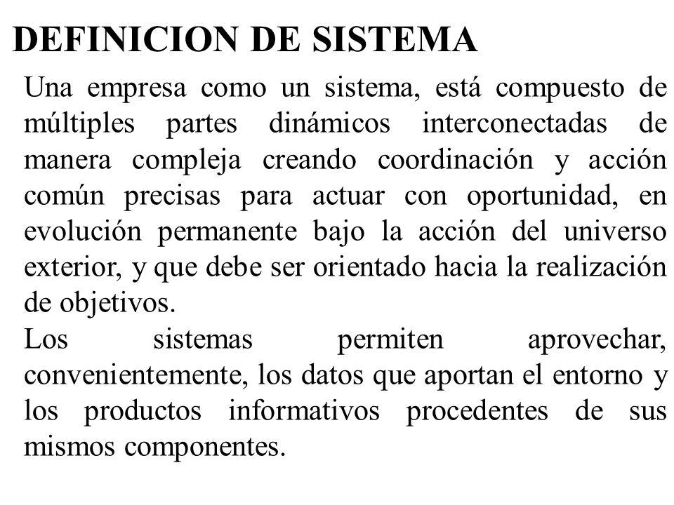 DEFINICION DE SISTEMA Una empresa como un sistema, está compuesto de múltiples partes dinámicos interconectadas de manera compleja creando coordinació