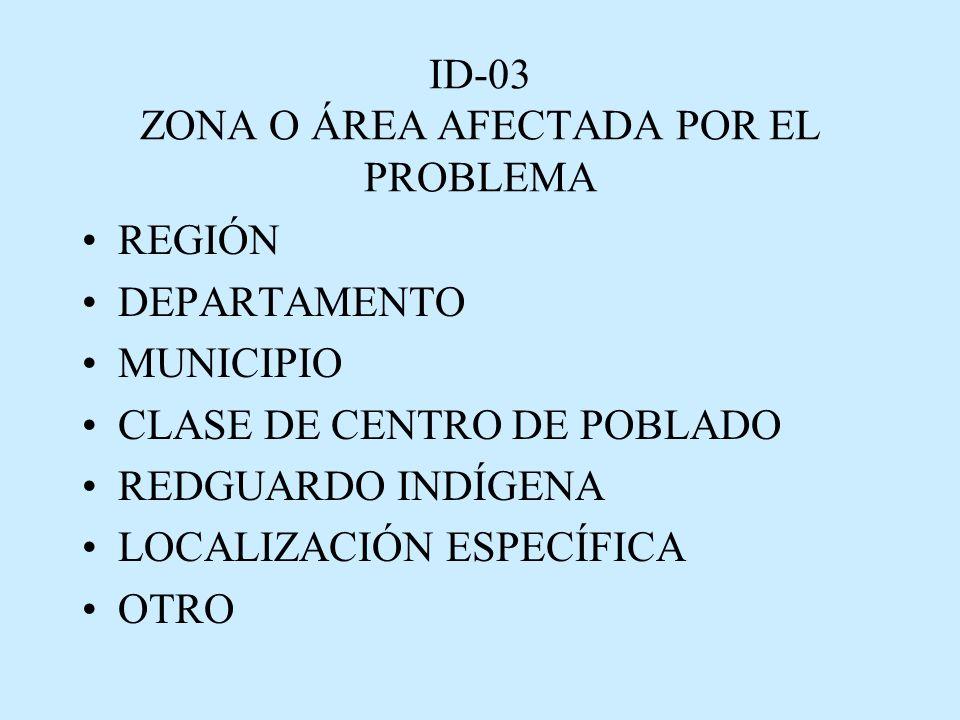 ID-03 ZONA O ÁREA AFECTADA POR EL PROBLEMA REGIÓN DEPARTAMENTO MUNICIPIO CLASE DE CENTRO DE POBLADO REDGUARDO INDÍGENA LOCALIZACIÓN ESPECÍFICA OTRO