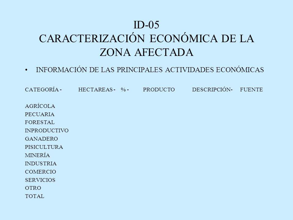 ID-05 CARACTERIZACIÓN ECONÓMICA DE LA ZONA AFECTADA INFORMACIÓN DE LAS PRINCIPALES ACTIVIDADES ECONÓMICAS CATEGORÍA - HECTAREAS - % - PRODUCTO DESCRIPCIÓN- FUENTE AGRÍCOLA PECUARIA FORESTAL INPRODUCTIVO GANADERO PISICULTURA MINERÍA INDUSTRIA COMERCIO SERVICIOS OTRO TOTAL